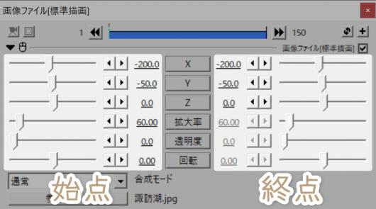 設定ダイアログの左側の数値は始点・右側の数値は終点